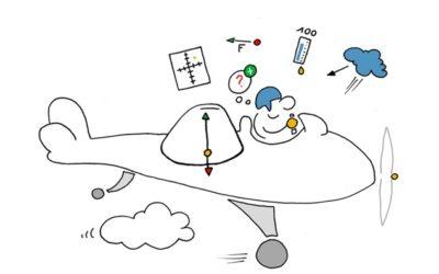 Geschützt: Was du als Nachwuchsathlet von Piloten lernen kannst